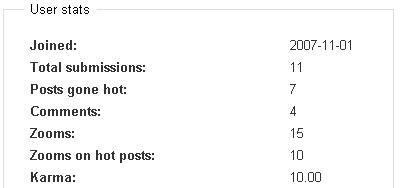 Blogging Zoom User Stats